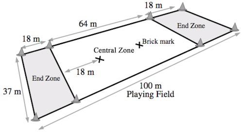 Размеры поля для алтимата